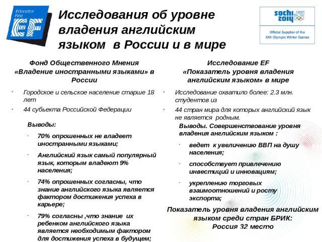 Исследования об уровне владения английским языком в России и в мире Исследование охватило более: 2.3 млн. cтудентов из 44 стран мира для которых английский язык не является родным. Показатель уровня владения английским языком среди стран БРИК: Росси…