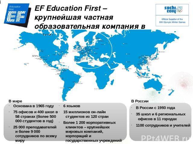 EF Education First – крупнейшая частная образовательная компания в мире Основана в 1965 году 75 офисов и 400 школ в 58 странах (более 500 000 студентов в год) 25 000 преподавателей и более 9 000 сотрудников по всему миру В России с 1993 года 35 школ…