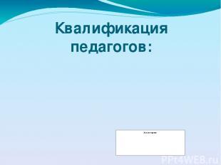 Квалификация педагогов: