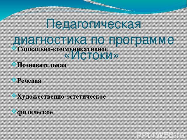 Педагогическая диагностика по программе «Истоки» Социально-коммуникативное Познавательная Речевая Художественно-эстетическое физическое