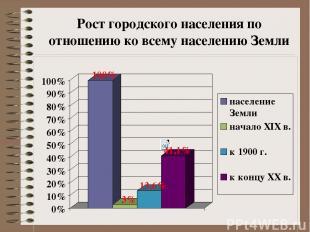 Население Российской Федерации