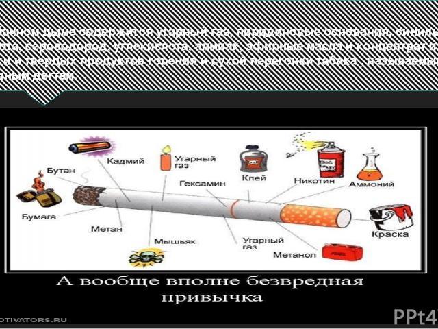 В табачном дыме содержится угарный газ, пиридиновые основания, синильная кислота, сероводород, углекислота, аммиак, эфирные масла и концентрат из жидки и твердых продуктов горения и сухой перегонки табака , называемый табачным дегтем.