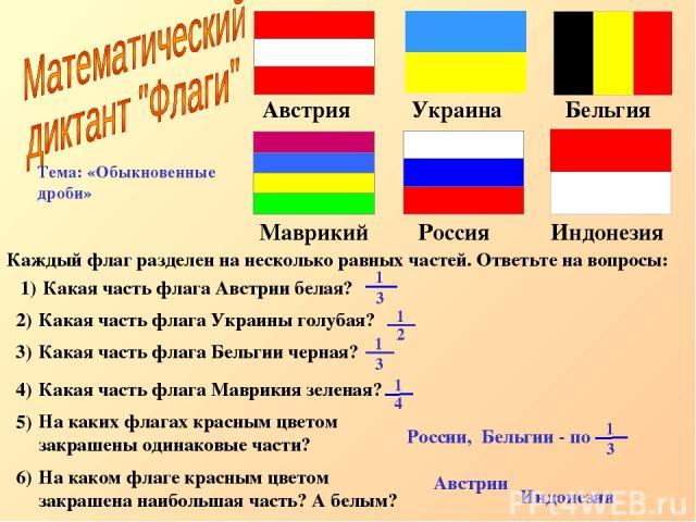 Австрии Индонезии Тема: «Обыкновенные дроби» Каждый флаг разделен на несколько равных частей. Ответьте на вопросы: