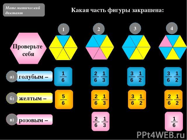 Какая часть фигуры закрашена: голубым – розовым – желтым – Проверьте себя Проверьте себя Проверьте себя Математический диктант а) б) в) 1 2 3 4