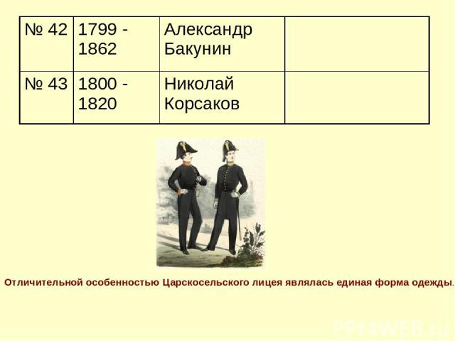 Отличительной особенностью Царскосельского лицея являлась единая форма одежды.