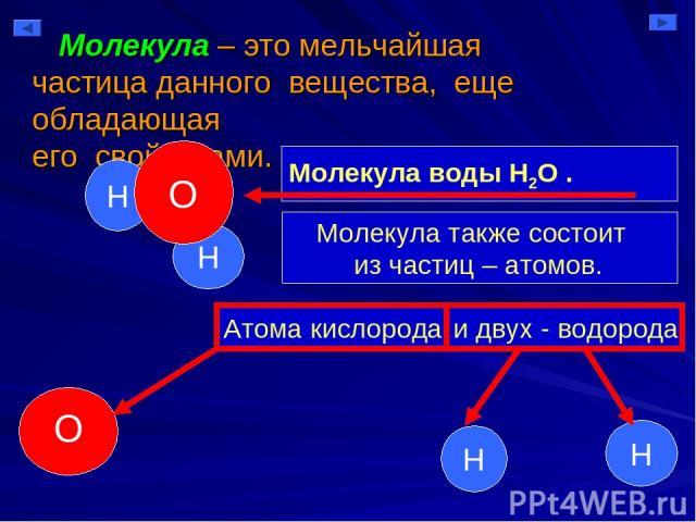 Молекула – это мельчайшая частица данного вещества, еще обладающая его свойствами. Н Н О Молекула также состоит из частиц – атомов.