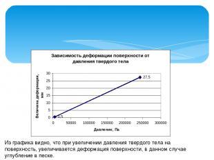 Из графика видно, что при увеличении давления твердого тела на поверхность, увел