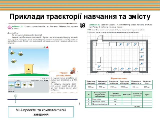 Приклади траєкторії навчання та змісту завдань Міні-проекти та компетентнісні завдання Міні-проекти та компетентнісні завдання