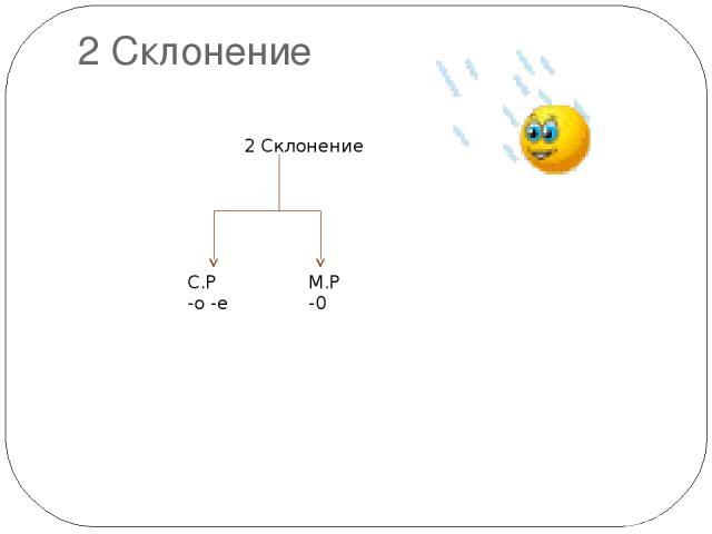 2 Склонение 2 Склонение С.Р -о -е М.Р -0