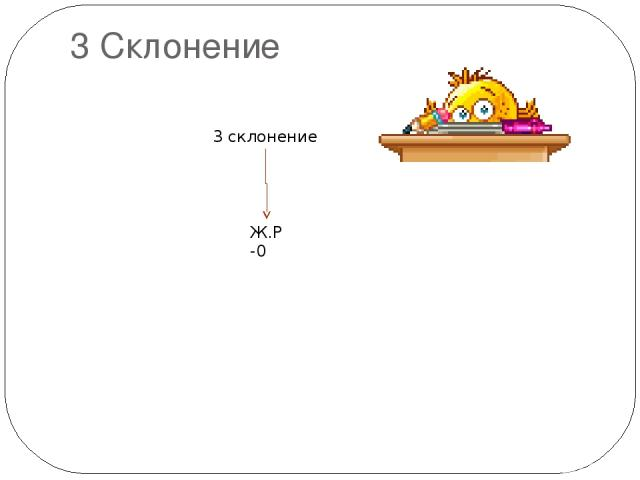 3 Склонение 3 склонение Ж.Р -0