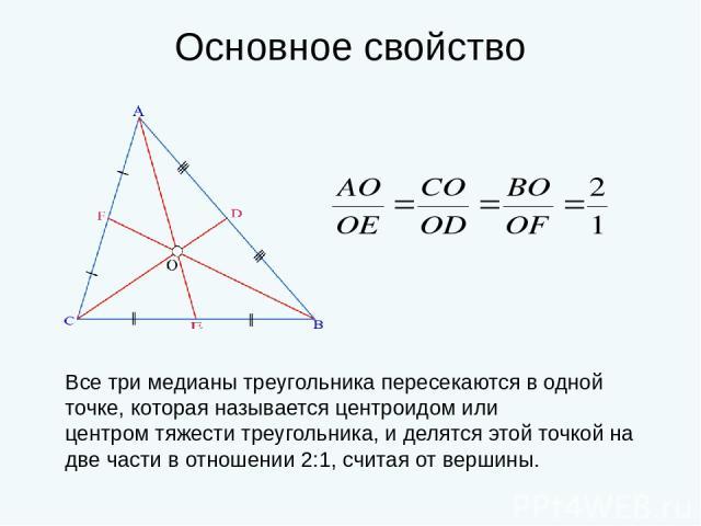 Другие свойства Медиана разбивает треугольник на дваравновеликих(по площади) треугольника. Треугольник делится тремя медианами на шесть равновеликих треугольников. Впрямоугольном треугольникемедиана, проведённая из вершины с прямым углом, равняе…