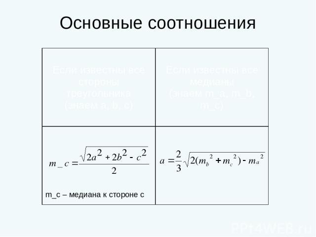 Решение задач В треугольнике ABC стороны AB, BC и CA равны соответственно 4, 5, 7. Найти все медианы треугольника. Известно, что в треугольнике abc медиана m_a = , m_b = , m_c = . Найти стороны треугольника. Ответ: 1 вариант 2 вариант Ответ: a = 4, …