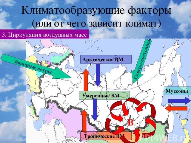 Климатообразующие факторы (или от чего зависит климат) 3. Циркуляция воздушных масс Северо-восточные Западные ветры Арктические ВМ Муссоны Умеренные ВМ Тропические ВМ В