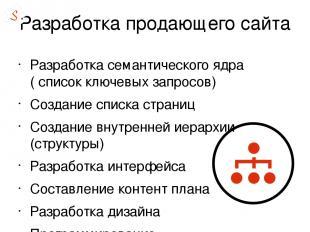 Разработка продающего сайта Разработка семантического ядра ( список ключевых зап