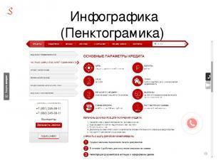 Инфографика (Пенктограмика)