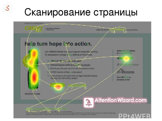 Сканирование страницы