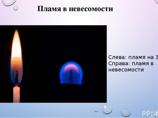 Пламя в невесомости Слева: пламя на Земле Справа: пламя в невесомости