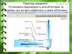 Приклад завдання: Установити відповідність між об'єктами та подіями, що можуть в