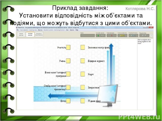 Приклад завдання: Установити відповідність між об'єктами та подіями, що можуть відбутися з цими об'єктами. Котлярова Н.С.