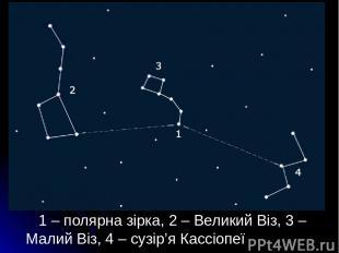 1 – полярна зірка, 2 – Великий Віз, 3 – Малий Віз, 4 – сузір'я Кассіопеї