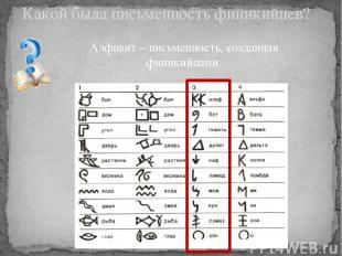 Алфавит – письменность, созданная финикийцами. Какой была письменность финикийце