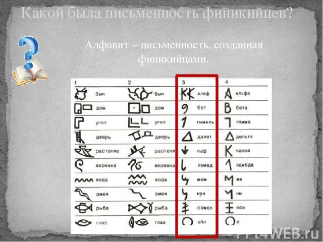 Алфавит – письменность, созданная финикийцами. Какой была письменность финикийцев?