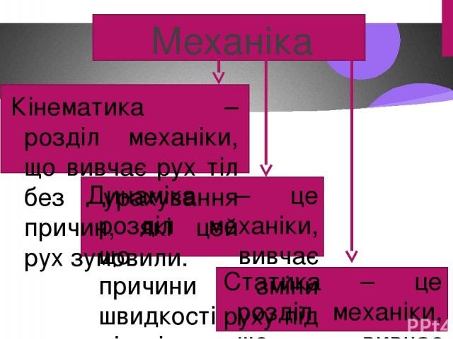 Механіка Кінематика – розділ механіки, що вивчає рух тіл без урахування причин, які цей рух зумовили. Динаміка – це розділ механіки, що вивчає причини зміни швидкості руху під дією інших сил. Статика – це розділ механіки, що вивчає рівновагу тіл.