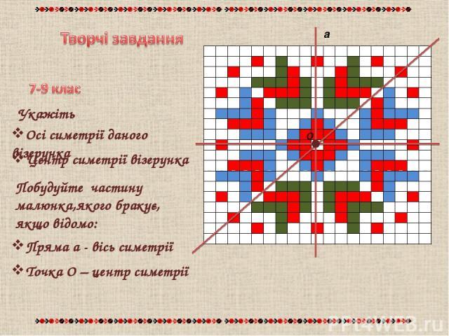 Осі симетрії даного візерунка Побудуйте частину малюнка,якого бракує, якщо відомо: а O Центр симетрії візерунка Укажіть Пряма а - вісь симетрії Точка О – центр симетрії