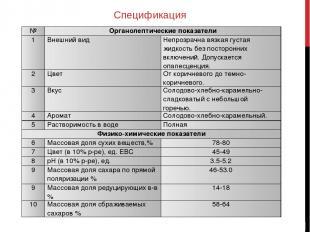 Спецификация № Органолептические показатели 1 Внешний вид Непрозрачна вязкая гус
