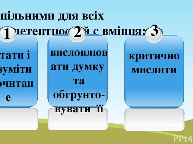 Спільними для всіх компетентностей є вміння: 1 читати і розуміти прочитане 2 висловлювати думку та обгрунто-вувати її 3 критично мислити