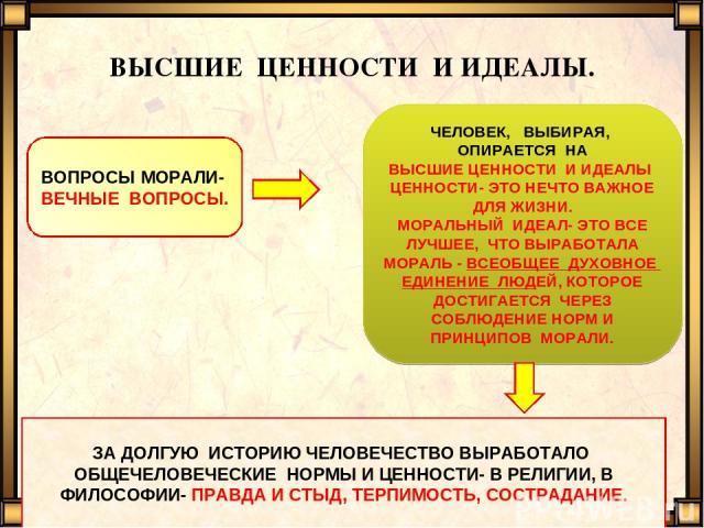 ВЫСШИЕ ЦЕННОСТИ И ИДЕАЛЫ. evg3097@mail.ru ВОПРОСЫ МОРАЛИ- ВЕЧНЫЕ ВОПРОСЫ. ЧЕЛОВЕК, ВЫБИРАЯ, ОПИРАЕТСЯ НА ВЫСШИЕ ЦЕННОСТИ И ИДЕАЛЫ ЦЕННОСТИ- ЭТО НЕЧТО ВАЖНОЕ ДЛЯ ЖИЗНИ. МОРАЛЬНЫЙ ИДЕАЛ- ЭТО ВСЕ ЛУЧШЕЕ, ЧТО ВЫРАБОТАЛА МОРАЛЬ - ВСЕОБЩЕЕ ДУХОВНОЕ ЕДИНЕН…