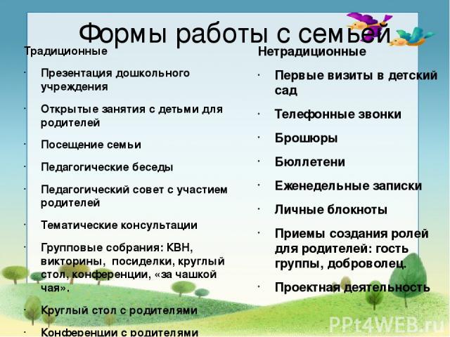презентация формы работы с детьми