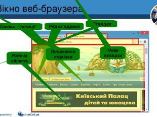 Вікно веб-браузера Розділ 2 § 8 Рядок адреси Вкладка Кнопки навігації Робоча обл