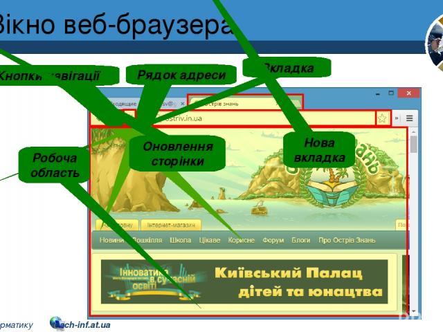 Вікно веб-браузера Розділ 2 § 8 Рядок адреси Вкладка Кнопки навігації Робоча область Оновлення сторінки Нова вкладка 5 © Вивчаємо інформатику teach-inf.at.ua