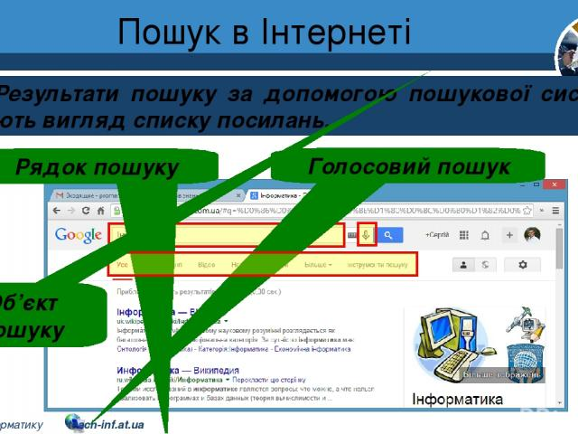 Пошук в Інтернеті Результати пошуку за допомогою пошукової системи мають вигляд списку посилань. Рядок пошуку Голосовий пошук Об'єкт пошуку Розділ 2 § 8 5 © Вивчаємо інформатику teach-inf.at.ua