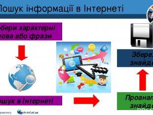 Пошук інформації в Інтернеті Добери характерні слова або фрази Пошук в Інтернеті