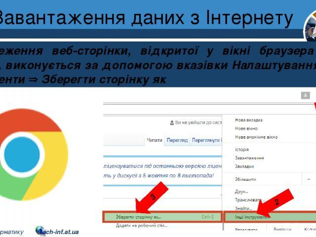 Завантаження даних з Інтернету Розділ 2 § 9 Збереження веб-сторінки, відкритої у вікні браузера Google Chrome, виконується за допомогою вказівки Налаштування Інші інструменти Зберегти сторінку як 1 2 3 5 © Вивчаємо інформатику teach-inf.at.ua