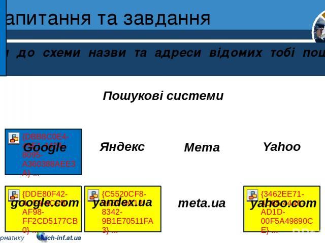 Запитання та завдання Розділ 2 § 10 Вкажи до схеми назви та адреси відомих тобі пошукових систем. Пошукові системи Yahoo yahoo.com Мета meta.ua Google google.com Яндекс yandex.ua 5 © Вивчаємо інформатику teach-inf.at.ua