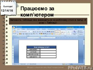 Працюємо за комп'ютером Сьогодні http://vsimppt.com.ua/ http://vsimppt.com.ua/ З