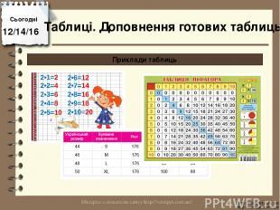 Сьогодні http://vsimppt.com.ua/ http://vsimppt.com.ua/ Приклади таблиць Таблиці.