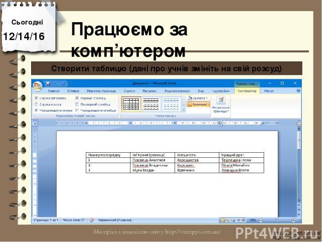 Працюємо за комп'ютером Сьогодні http://vsimppt.com.ua/ http://vsimppt.com.ua/ Створити таблицю (дані про учнів змініть на свій розсуд)