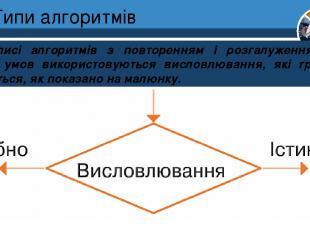 Типи алгоритмів В описі алгоритмів з повторенням і розгалуженням для запису умов
