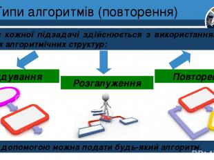 Типи алгоритмів (повторення) Опис кожної підзадачі здійснюється з використанням