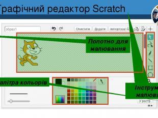 Графічний редактор Scratch Розділ 4 § 20 Інструменти малювання Палітра кольорів