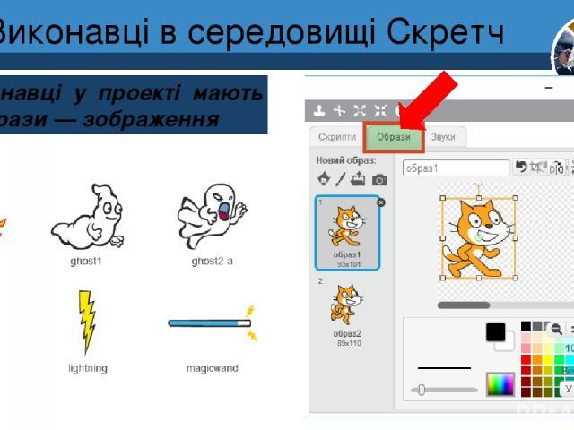 Виконавці в середовищі Скретч Виконавці у проекті мають свої образи — зображення Розділ 4 § 20 5