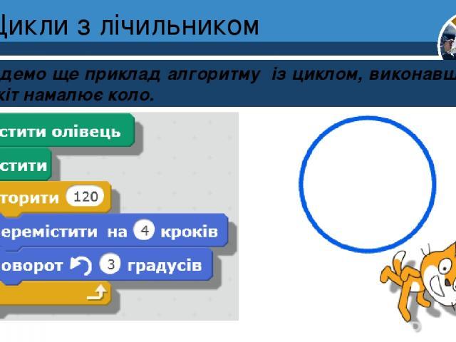 Цикли з лічильником Наведемо ще приклад алгоритму із циклом, виконавши який, Рудий кіт намалює коло. Розділ 4 § 24 5