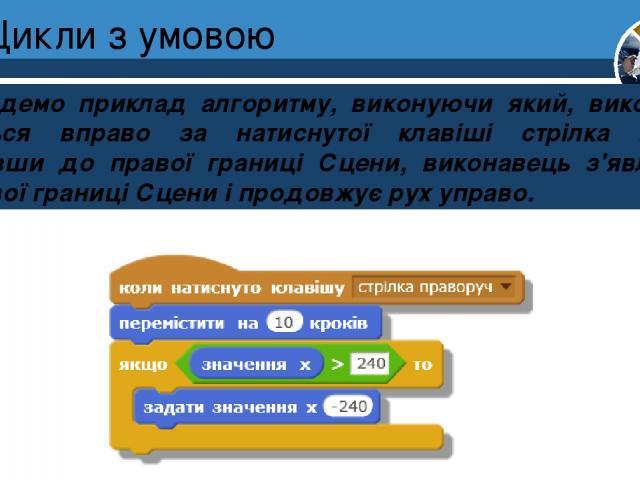 Цикли з умовою Наведемо приклад алгоритму, виконуючи який, виконавець рухається вправо за натиснутої клавіші стрілка вправо. Дійшовши до правої границі Сцени, виконавець з'являється біля лівої границі Сцени і продовжує рух управо. Розділ 4 § 25 5