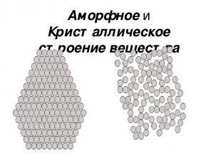 Аморфное и Кристаллическое строение вещества
