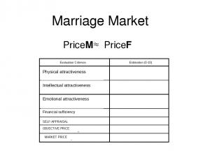 Marriage Market PriceМ PriceF Evaluation Criterion Estimation (0-10) Physical at