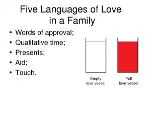 Five Languages of Love in a Family Words of approval; Qualitative time; Presents